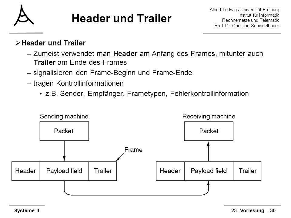 Header und Trailer Header und Trailer
