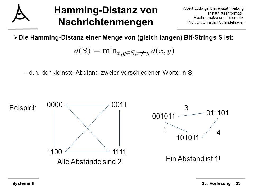 Hamming-Distanz von Nachrichtenmengen