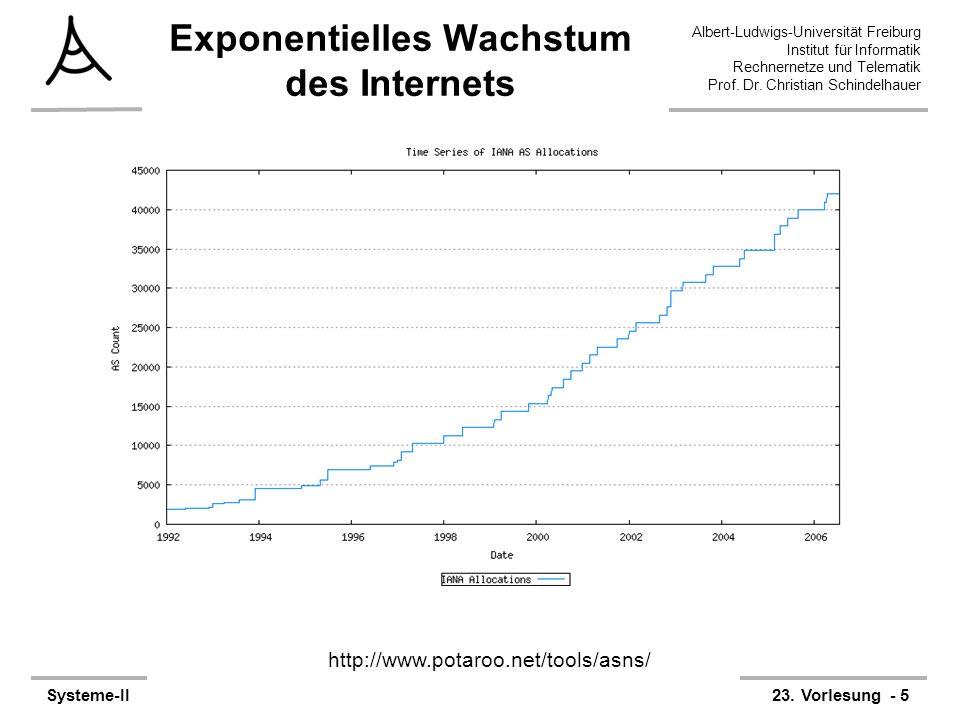 Exponentielles Wachstum des Internets