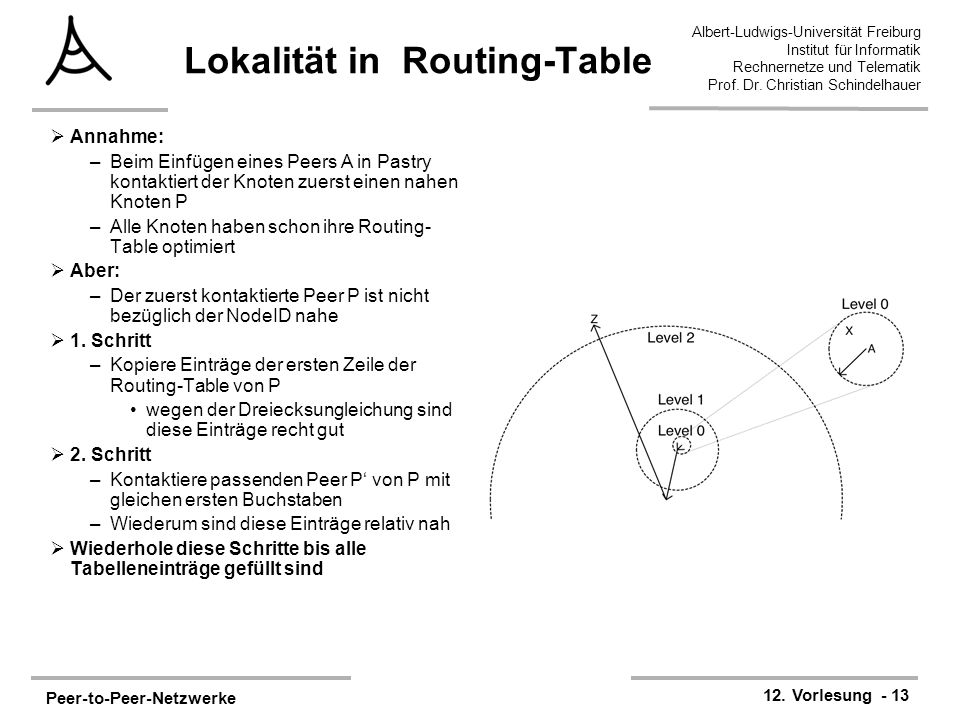 Lokalität in Routing-Table