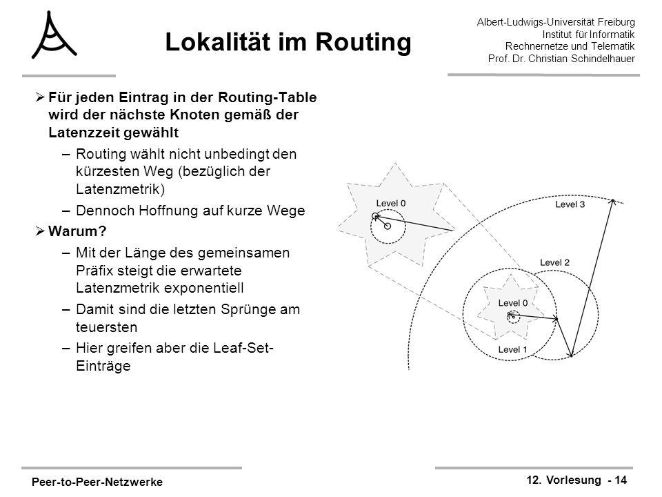 Lokalität im Routing Für jeden Eintrag in der Routing-Table wird der nächste Knoten gemäß der Latenzzeit gewählt.