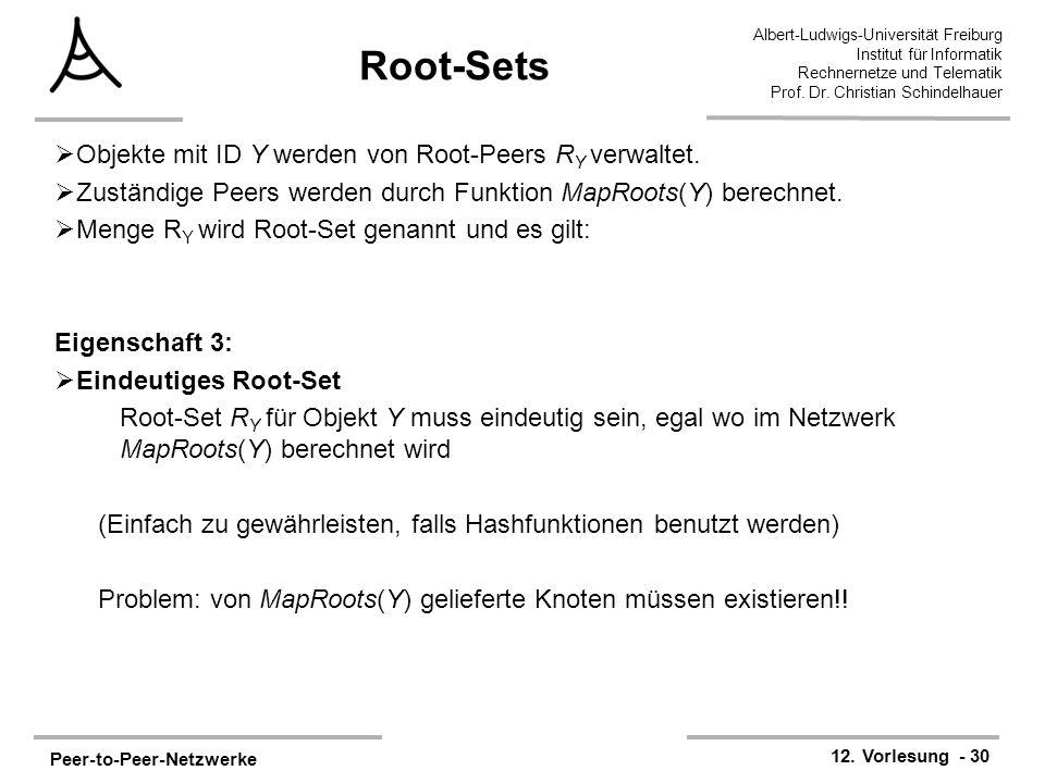 Root-Sets Objekte mit ID Y werden von Root-Peers RY verwaltet.