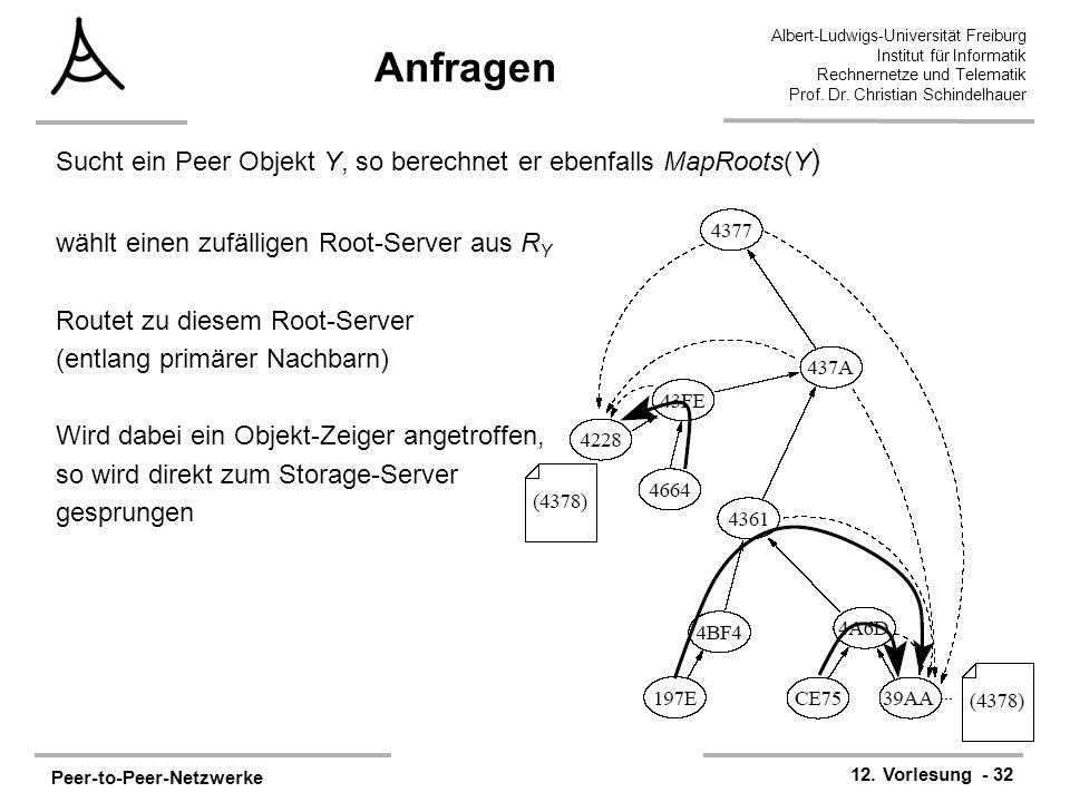 Anfragen Sucht ein Peer Objekt Y, so berechnet er ebenfalls MapRoots(Y) wählt einen zufälligen Root-Server aus RY.