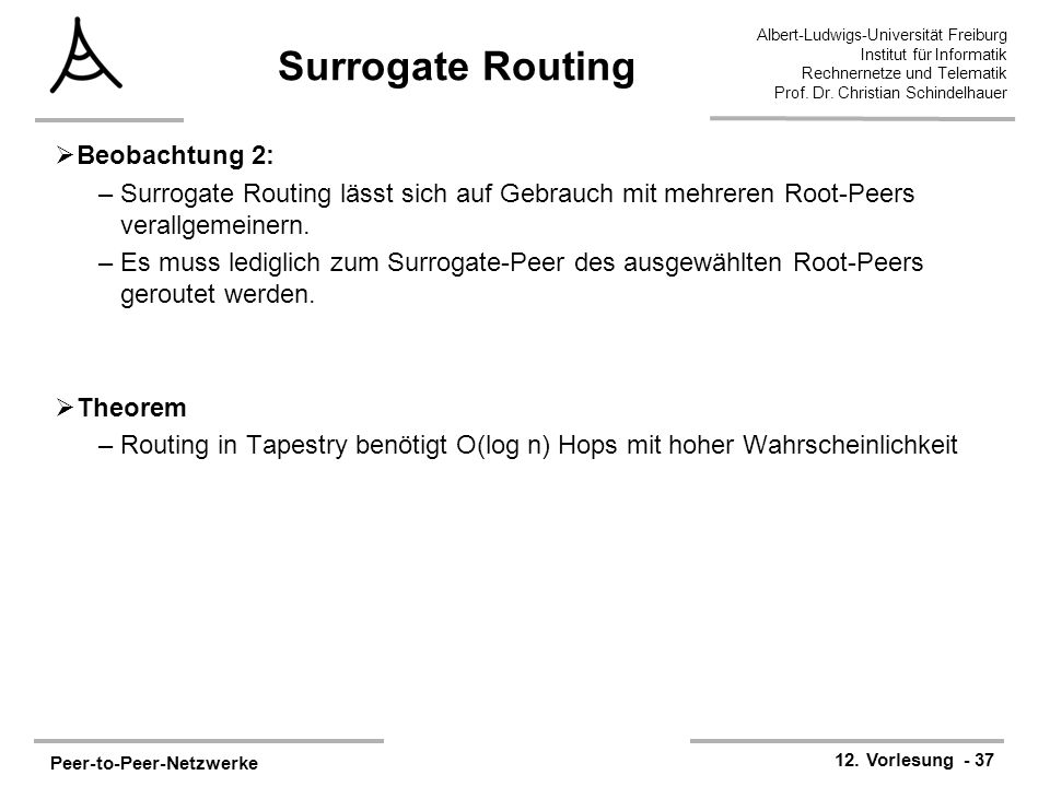 Surrogate Routing Beobachtung 2: