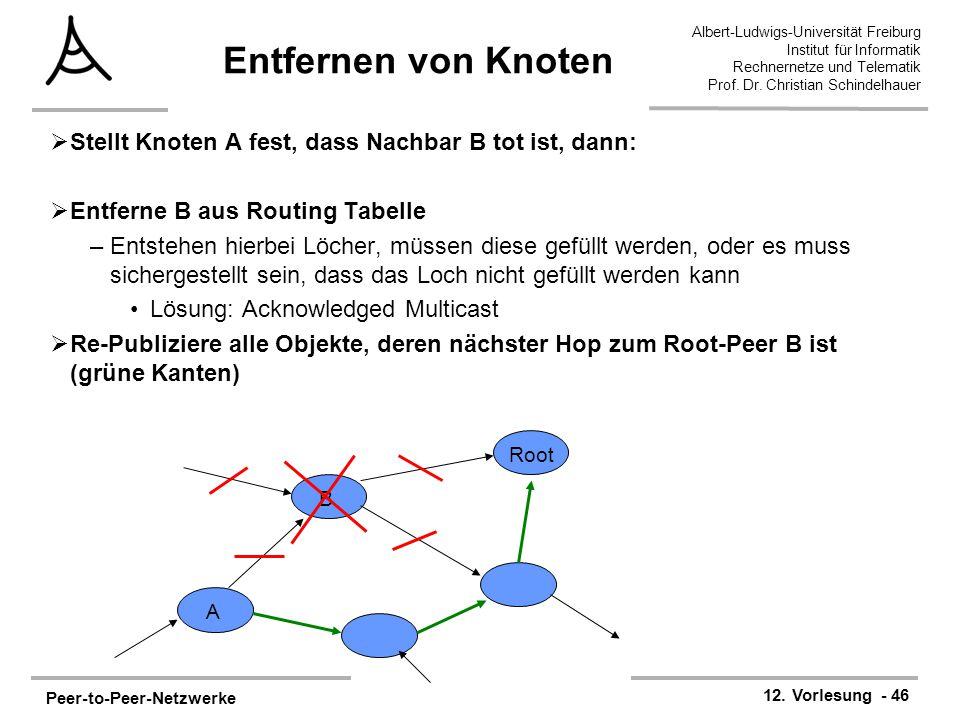 Entfernen von Knoten Stellt Knoten A fest, dass Nachbar B tot ist, dann: Entferne B aus Routing Tabelle.
