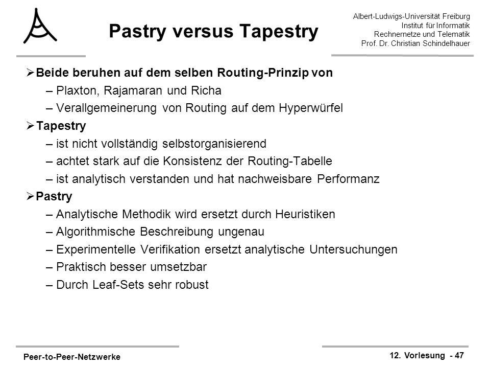 Pastry versus Tapestry