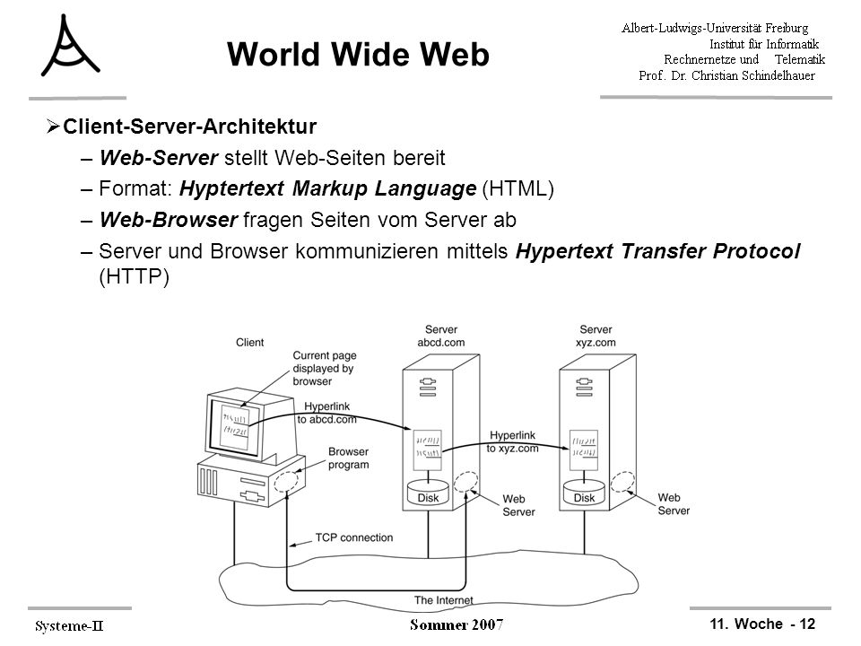 World Wide Web Client-Server-Architektur