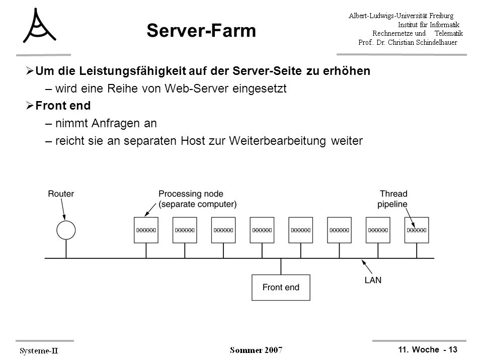 Server-Farm Um die Leistungsfähigkeit auf der Server-Seite zu erhöhen