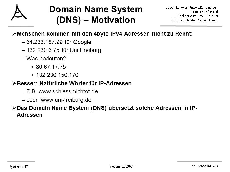 Domain Name System (DNS) – Motivation