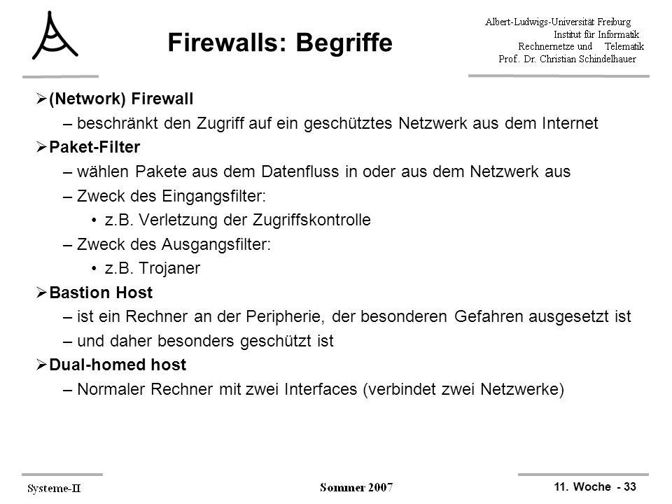 Firewalls: Begriffe (Network) Firewall