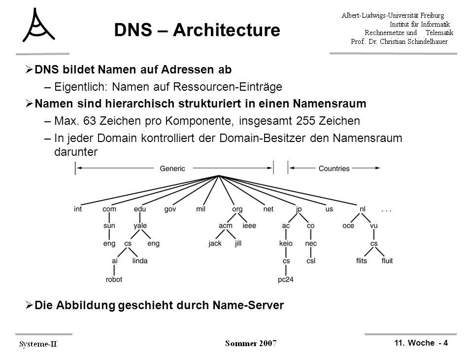 DNS – Architecture DNS bildet Namen auf Adressen ab