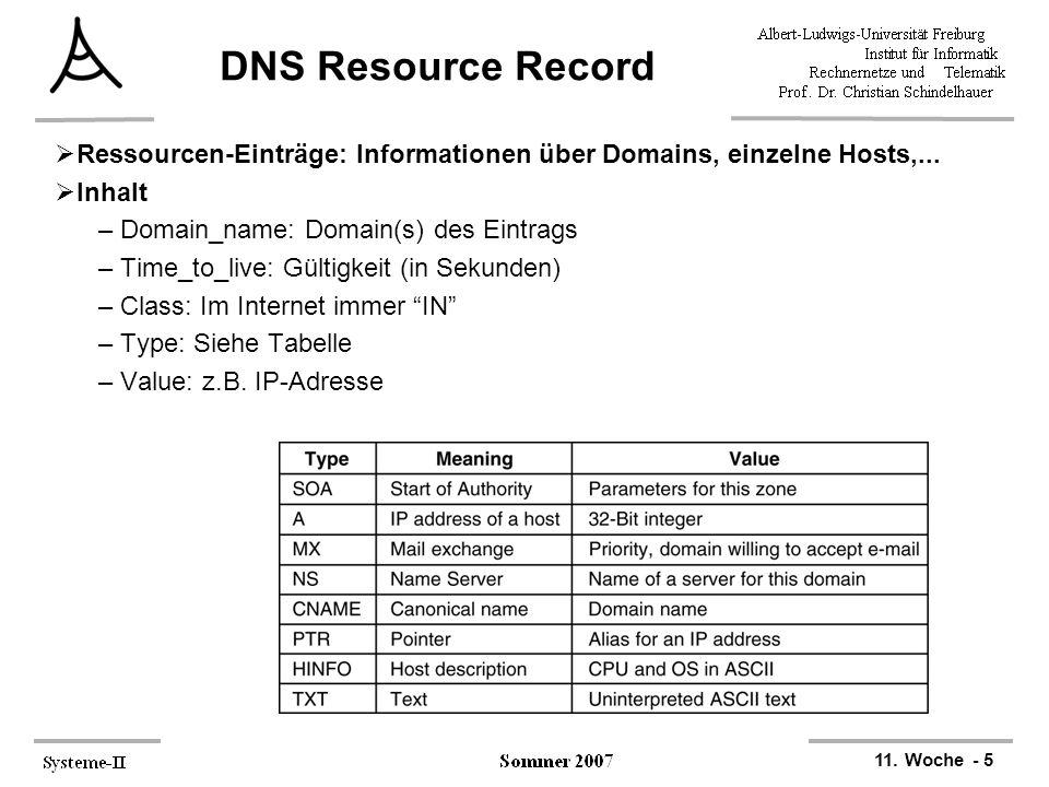 DNS Resource Record Ressourcen-Einträge: Informationen über Domains, einzelne Hosts,... Inhalt. Domain_name: Domain(s) des Eintrags.