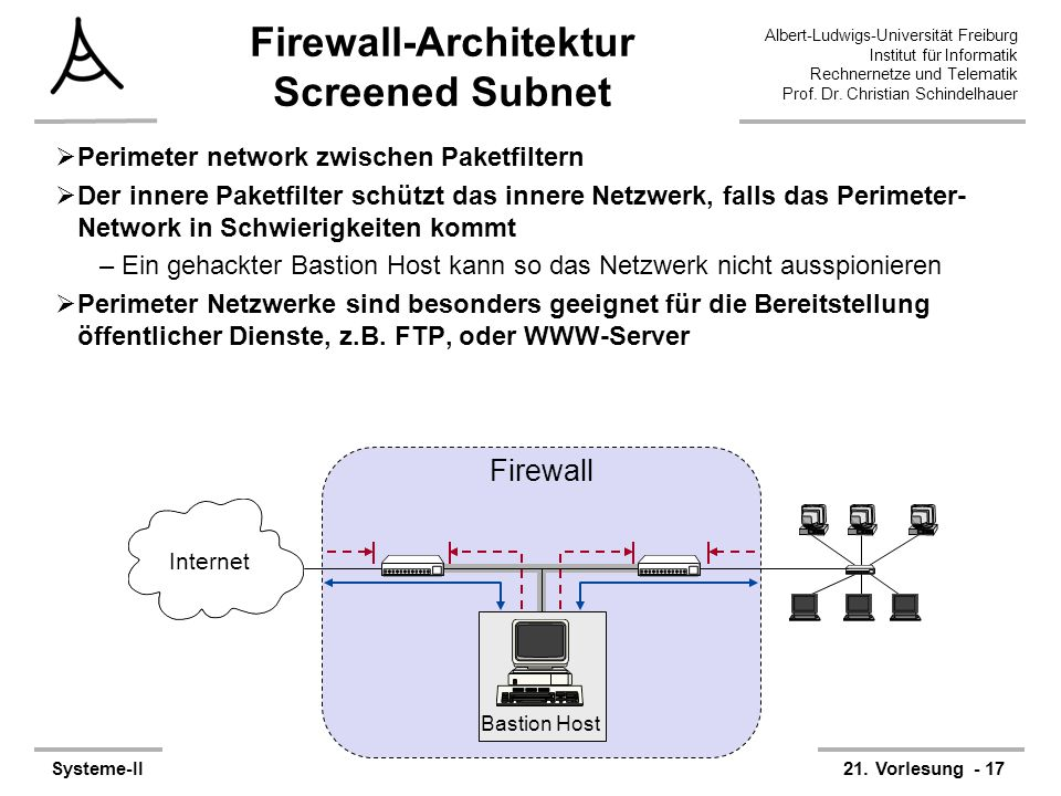 Firewall-Architektur Screened Subnet