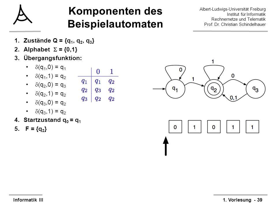 Komponenten des Beispielautomaten