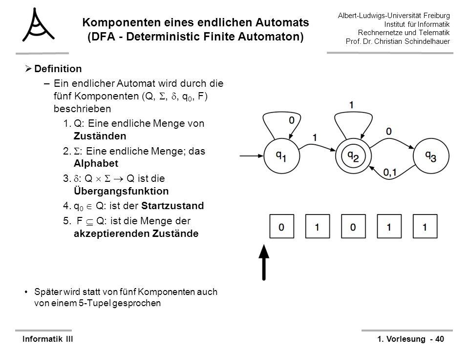 Komponenten eines endlichen Automats (DFA - Deterministic Finite Automaton)