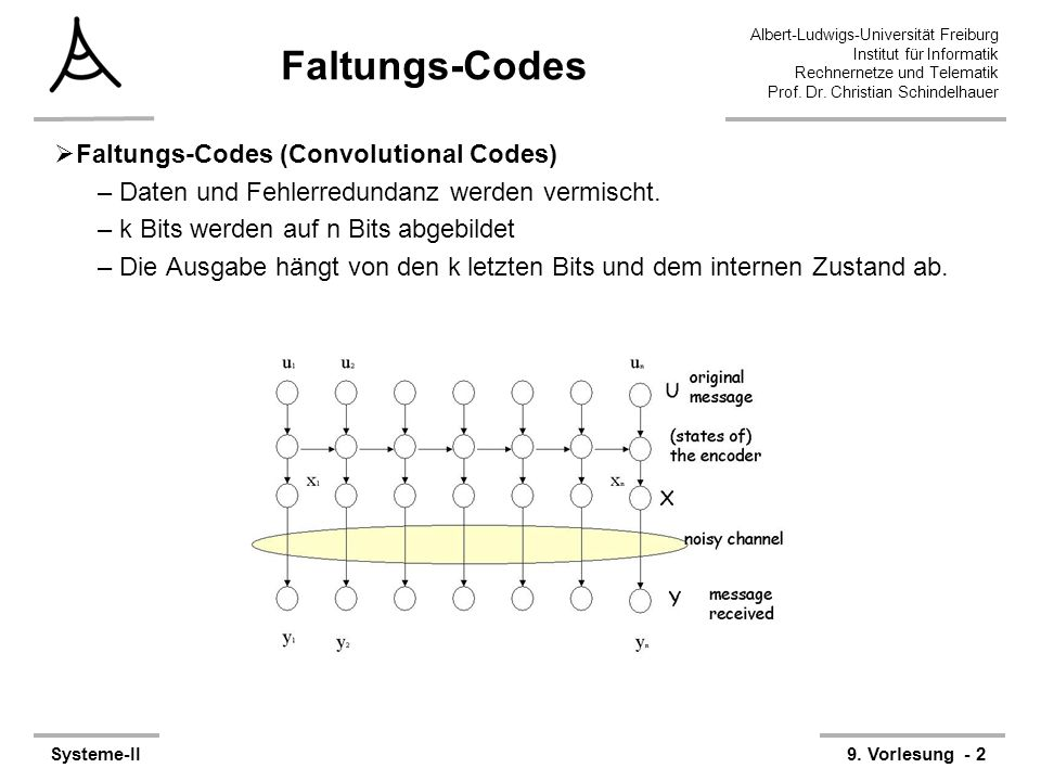 Faltungs-Codes Faltungs-Codes (Convolutional Codes)