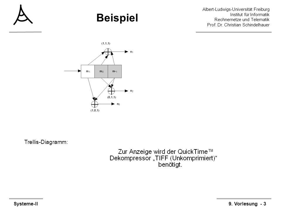 Beispiel Trellis-Diagramm: