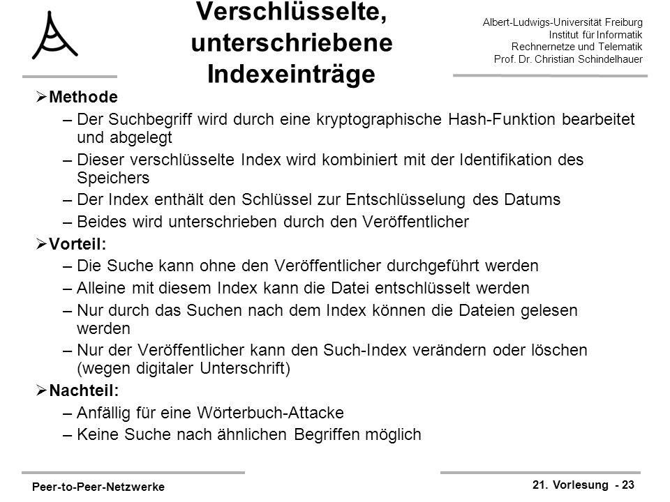 Verschlüsselte, unterschriebene Indexeinträge