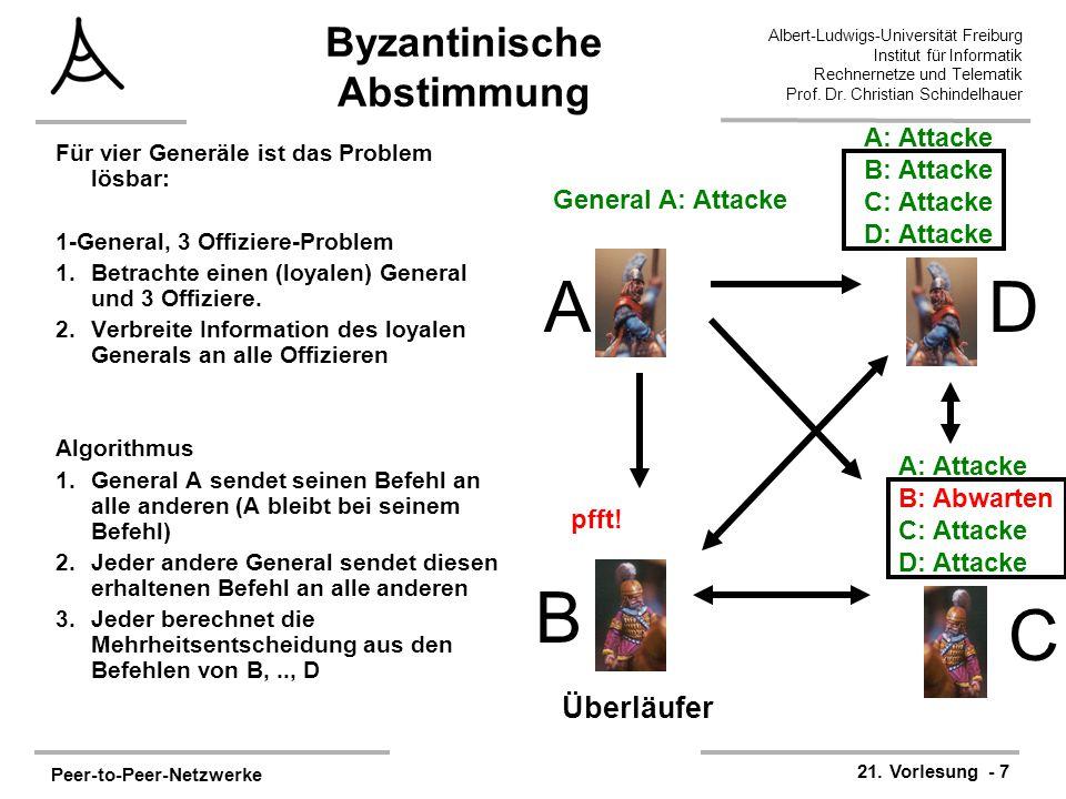 Byzantinische Abstimmung