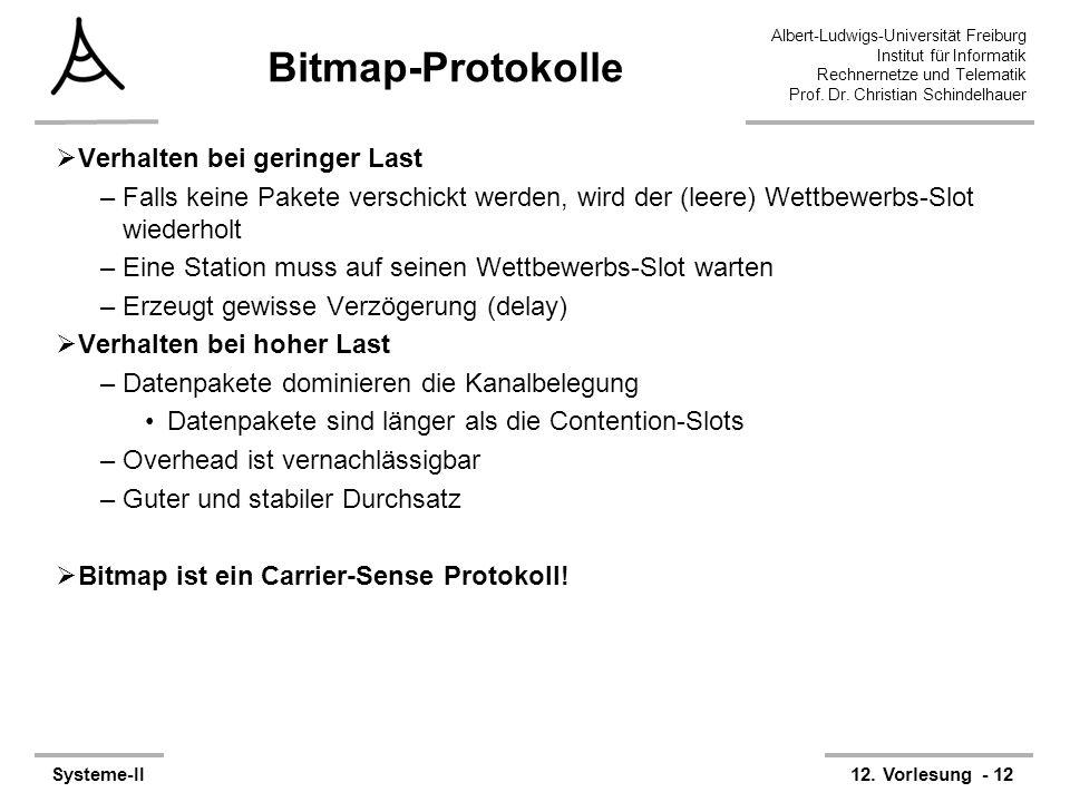 Bitmap-Protokolle Verhalten bei geringer Last