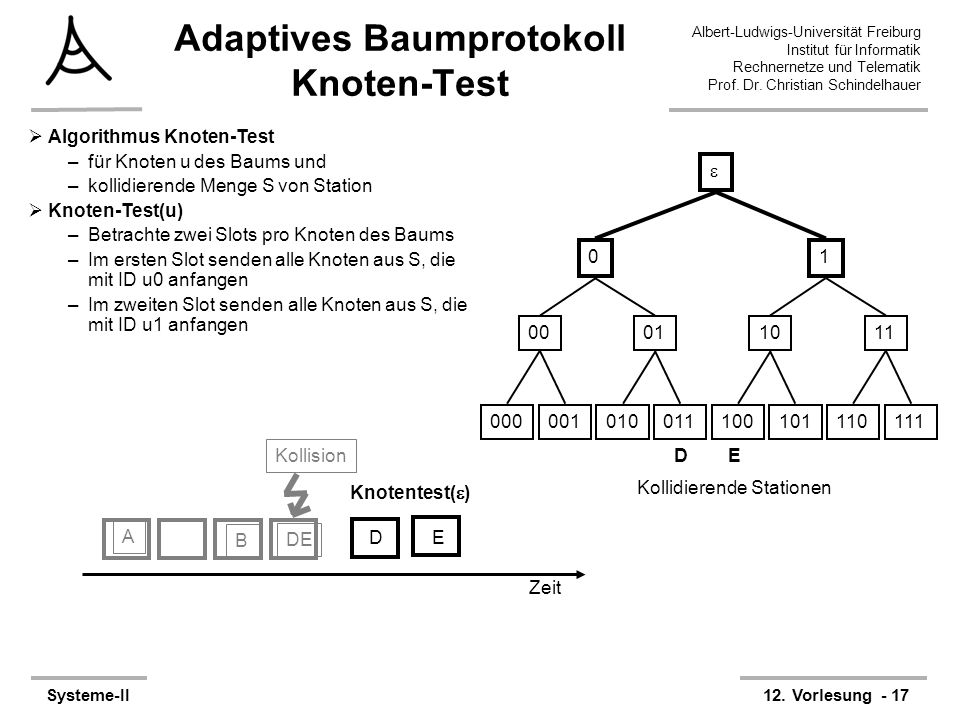 Adaptives Baumprotokoll Knoten-Test