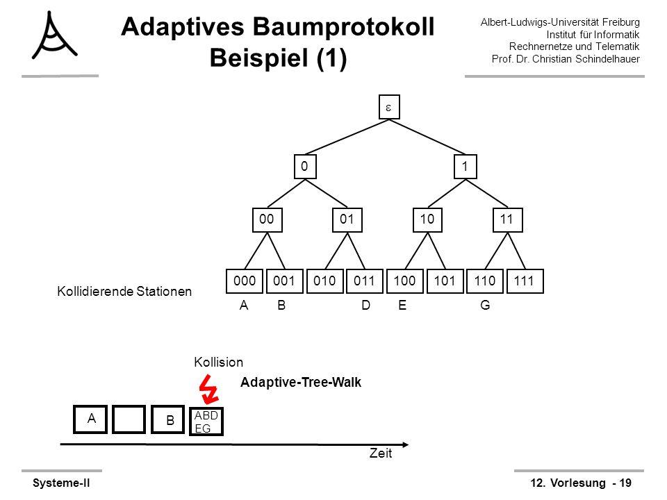 Adaptives Baumprotokoll Beispiel (1)