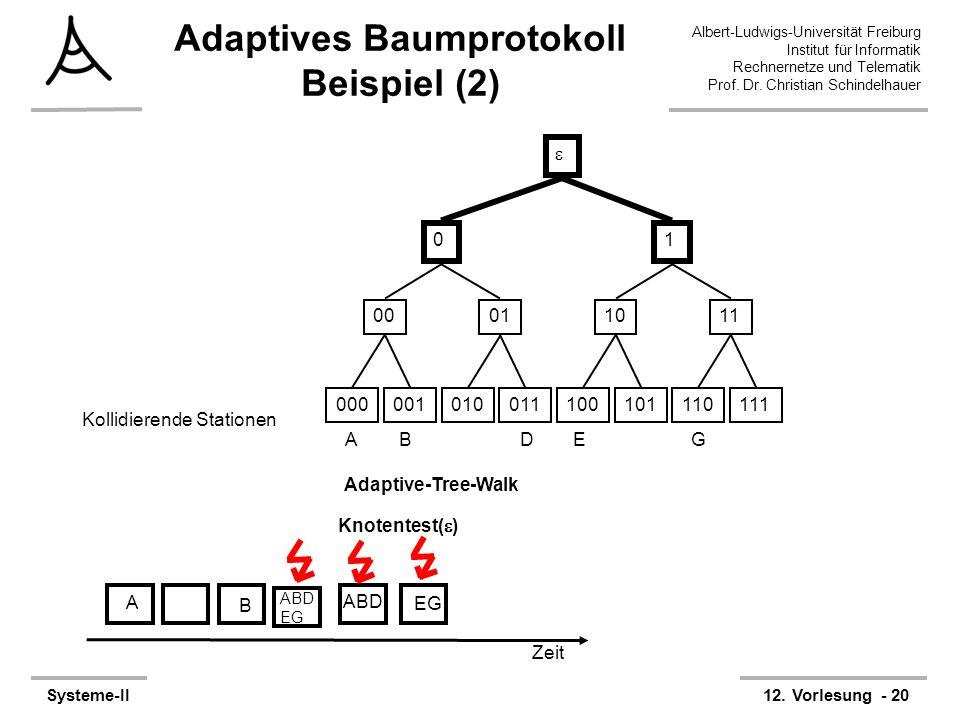Adaptives Baumprotokoll Beispiel (2)