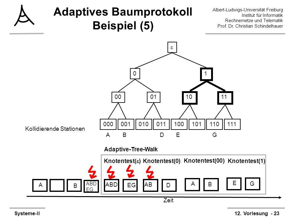 Adaptives Baumprotokoll Beispiel (5)