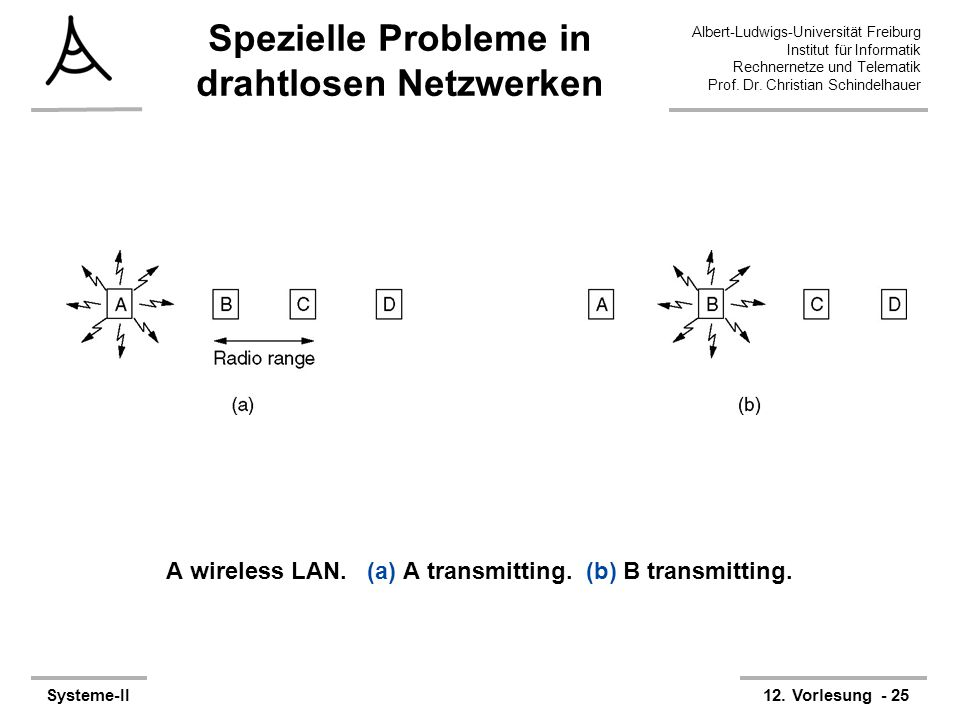 Spezielle Probleme in drahtlosen Netzwerken