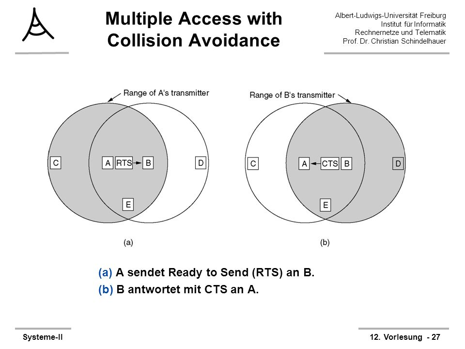 Multiple Access with Collision Avoidance