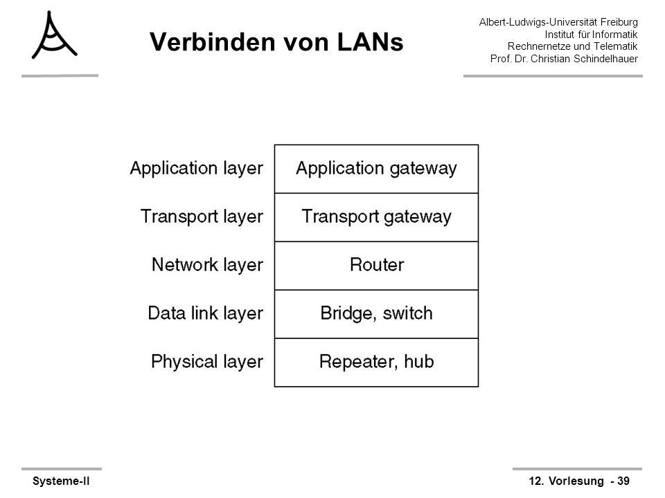 Verbinden von LANs