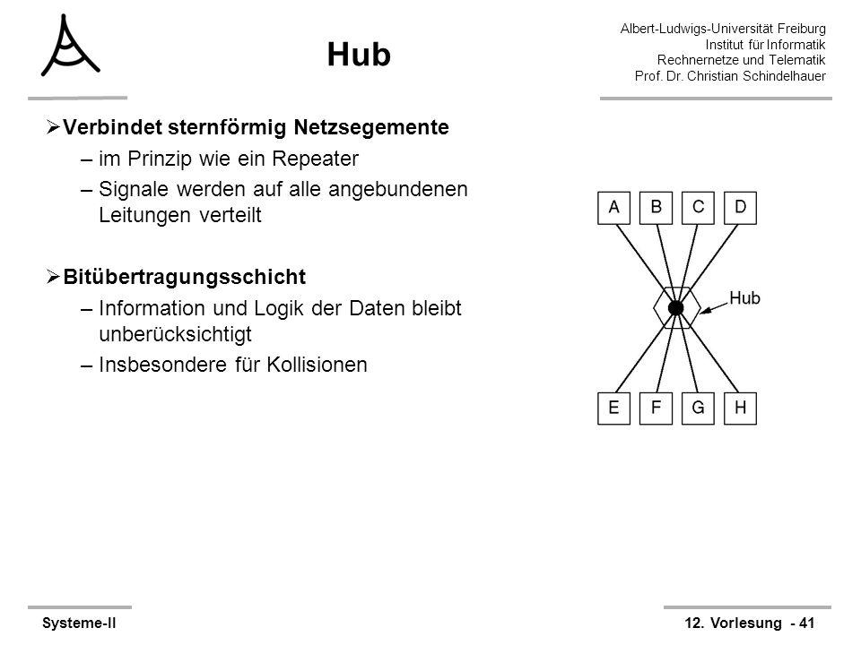 Hub Verbindet sternförmig Netzsegemente im Prinzip wie ein Repeater
