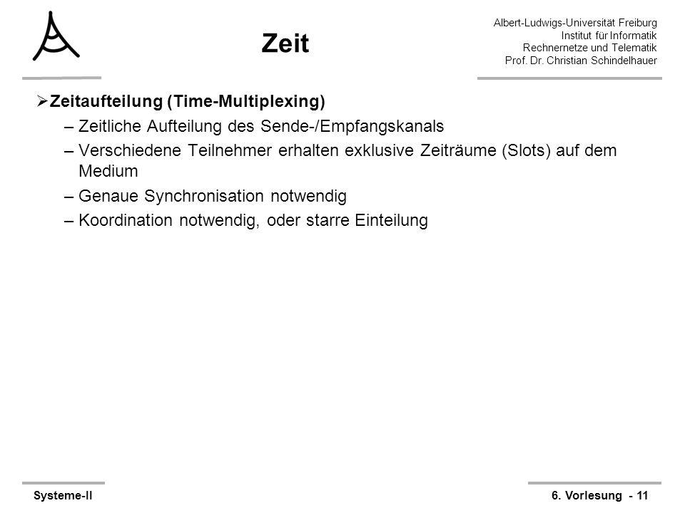Zeit Zeitaufteilung (Time-Multiplexing)