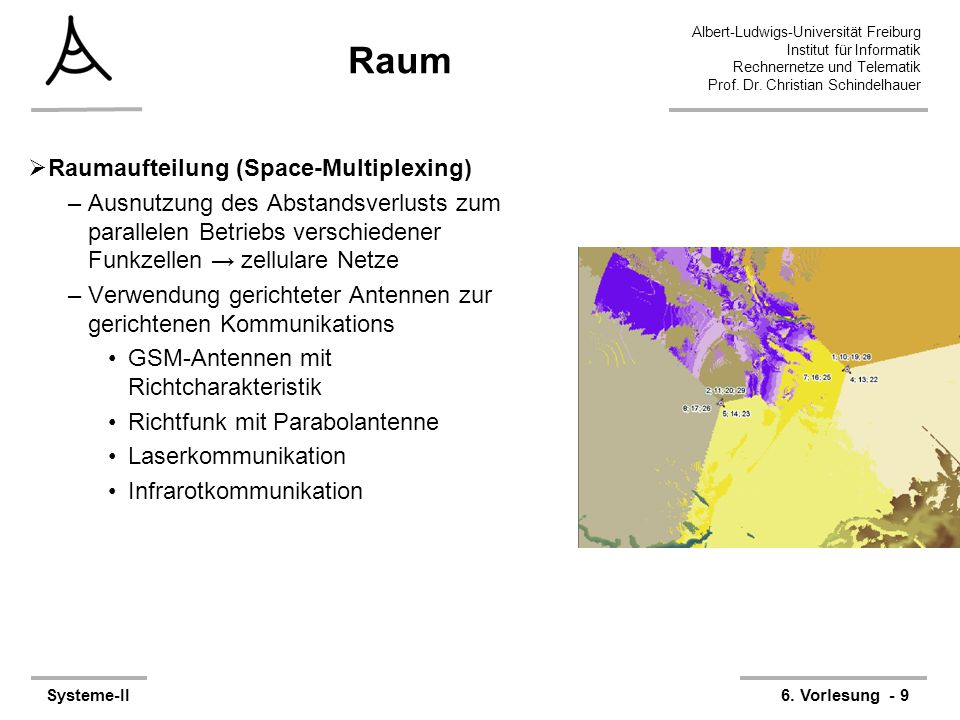 Raum Raumaufteilung (Space-Multiplexing)