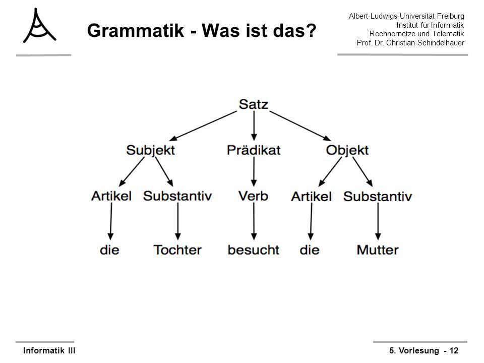 Grammatik - Was ist das