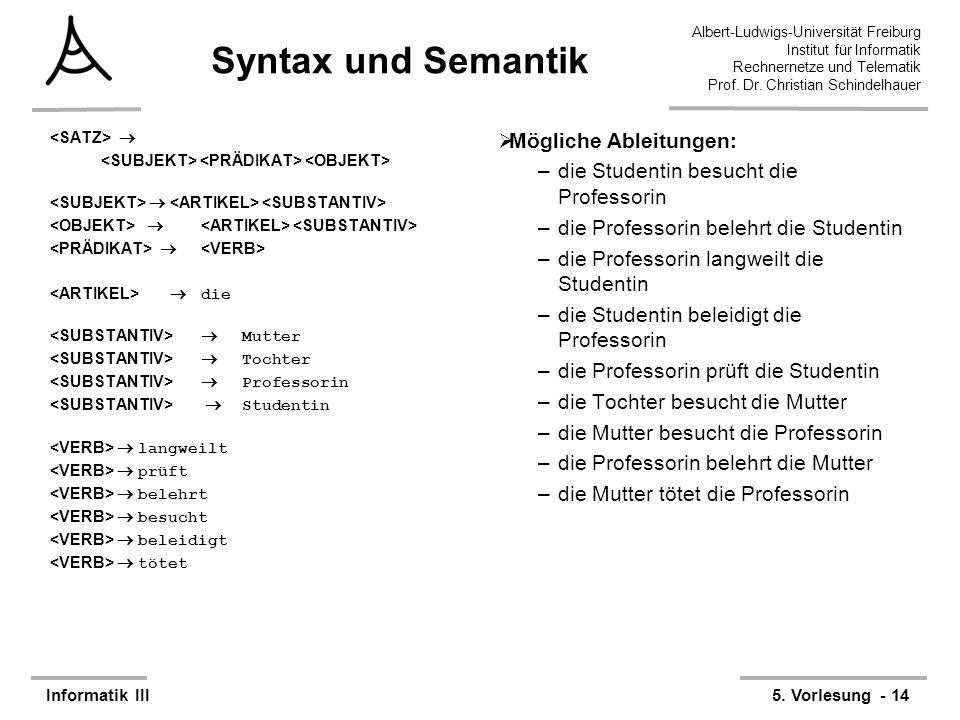 Syntax und Semantik Mögliche Ableitungen: