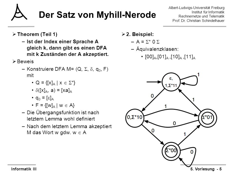 Der Satz von Myhill-Nerode