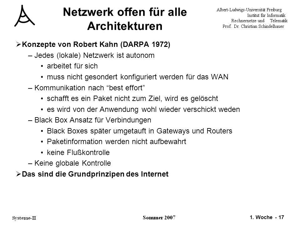 Netzwerk offen für alle Architekturen