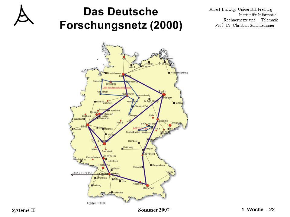 Das Deutsche Forschungsnetz (2000)