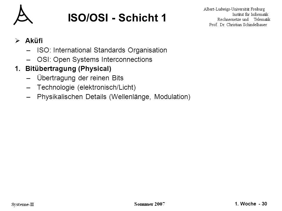 ISO/OSI - Schicht 1 Aküfi ISO: International Standards Organisation