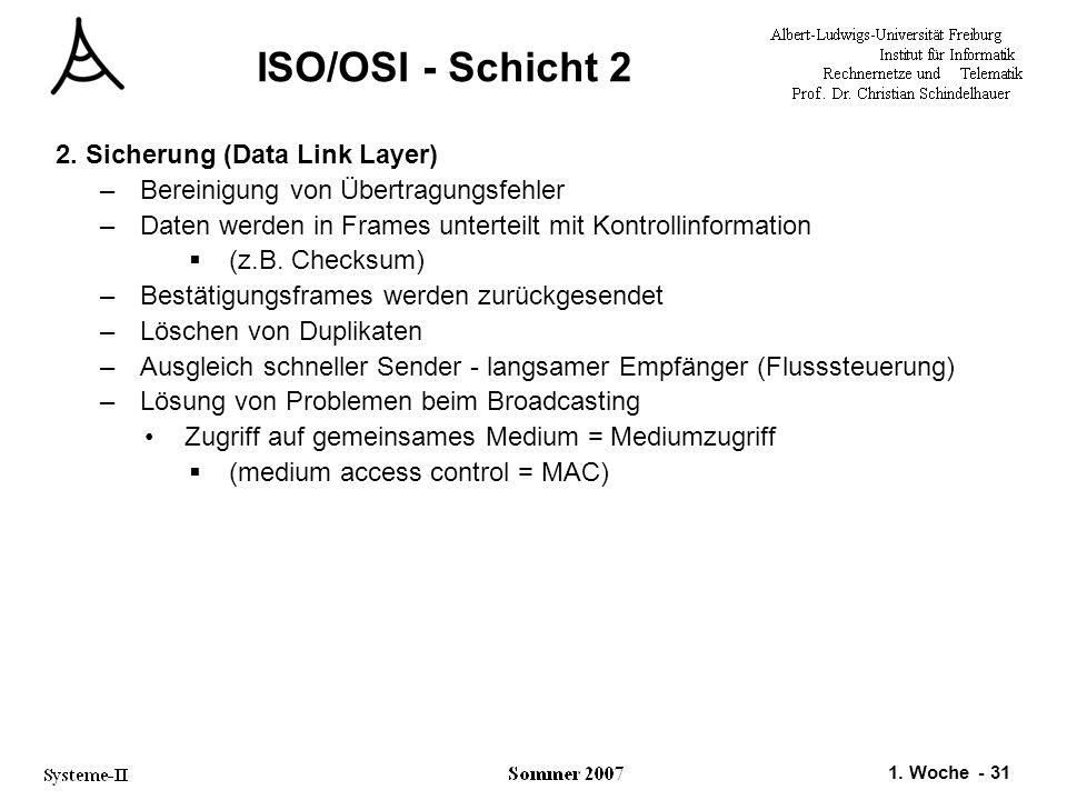 ISO/OSI - Schicht 2 2. Sicherung (Data Link Layer)
