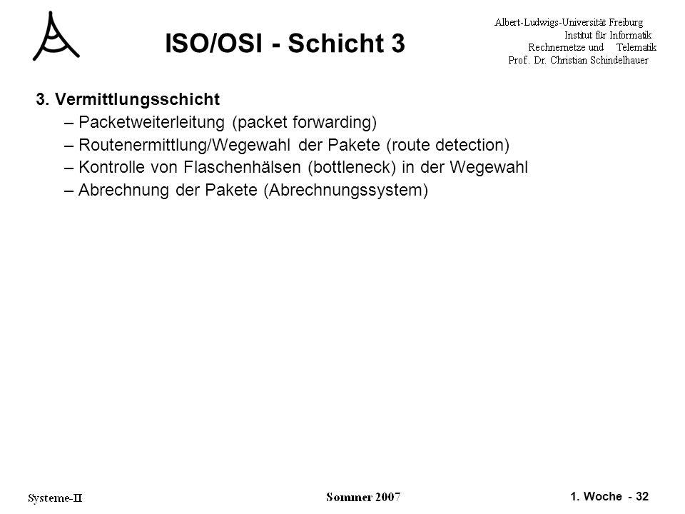 ISO/OSI - Schicht 3 3. Vermittlungsschicht