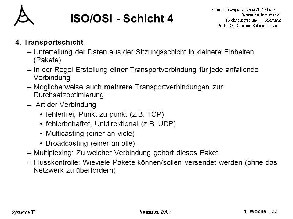 ISO/OSI - Schicht 4 4. Transportschicht