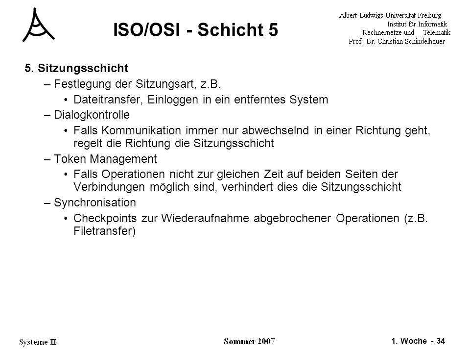 ISO/OSI - Schicht 5 5. Sitzungsschicht