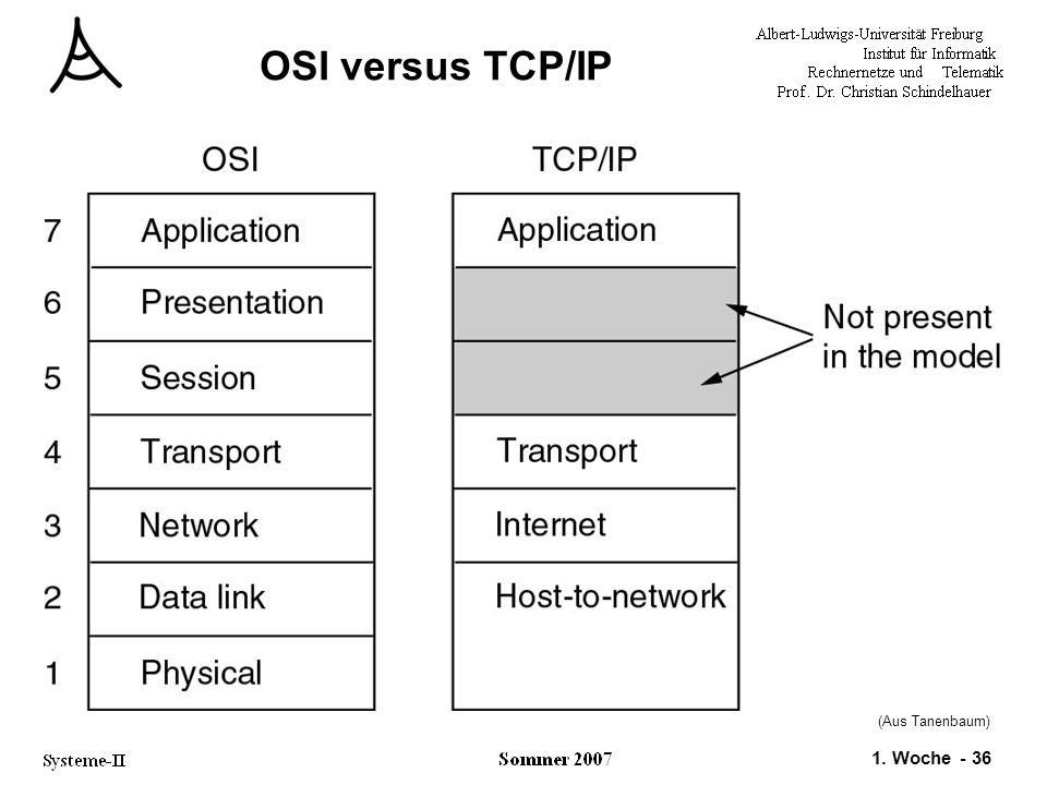 OSI versus TCP/IP (Aus Tanenbaum)