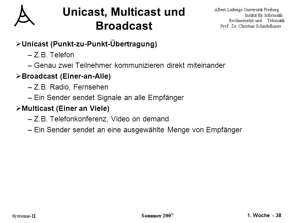 Unicast, Multicast und Broadcast