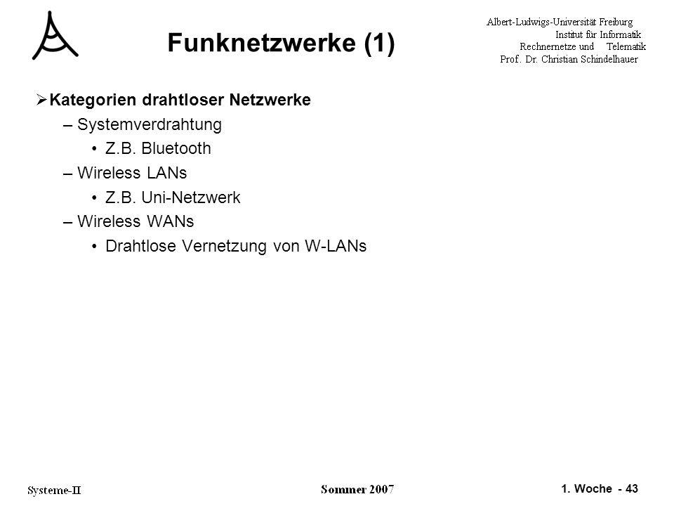 Funknetzwerke (1) Kategorien drahtloser Netzwerke Systemverdrahtung