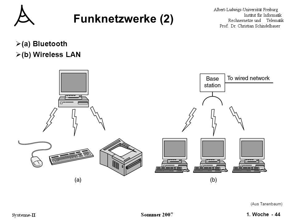 Funknetzwerke (2) (a) Bluetooth (b) Wireless LAN (Aus Tanenbaum)