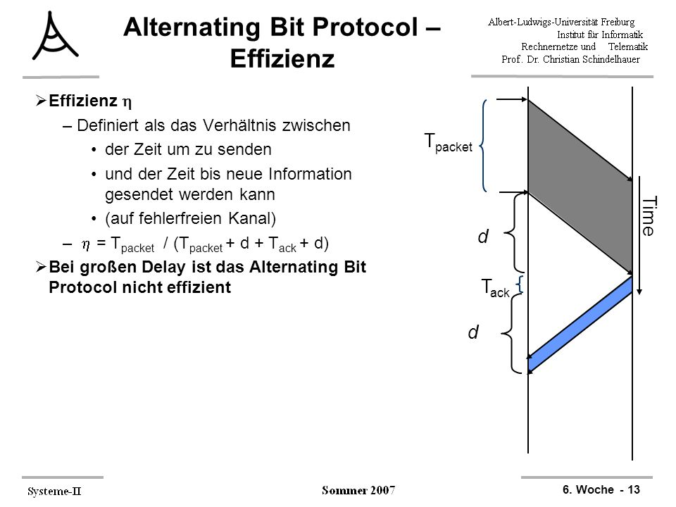 Alternating Bit Protocol – Effizienz