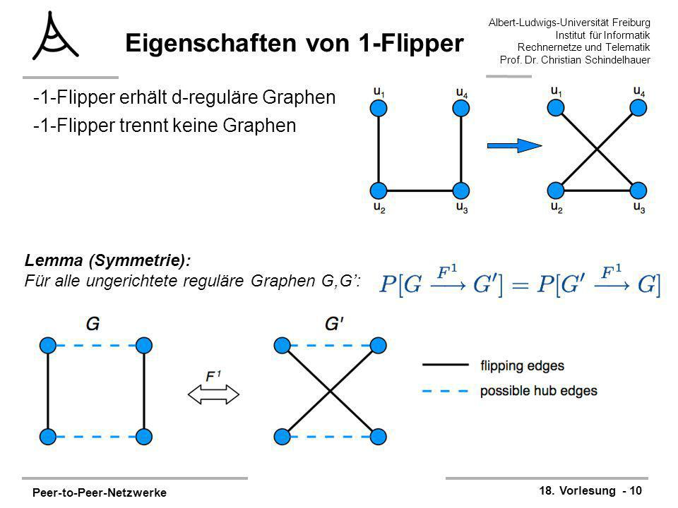 Eigenschaften von 1-Flipper